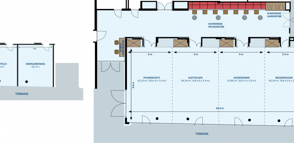 seminar room layout